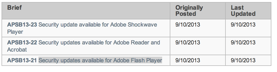 Adobe Patch Day: Flash, Shockwave, and Reader