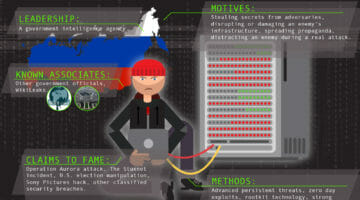 Know Thy Enemy: The Government-Funded Cyber Criminal