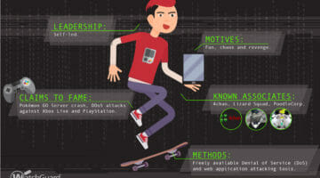 Know Thy Enemy: Chaos-Seeking Hacker
