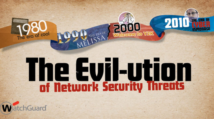 The Evil-ution of Network Security Threats – An eBook of Hacking History