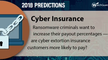 2018 Security Predictions – Cyber Insurance Drives Ransomware