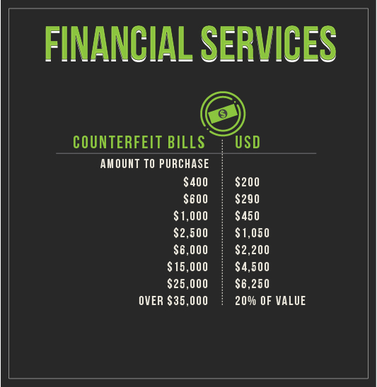 Financial_Services_Counterfeit_03