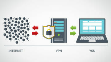 VPN Protection